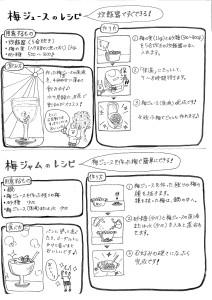 梅ジュース・梅ジャムレシピ